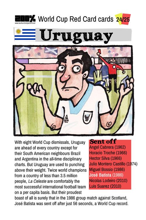 24 uruguay